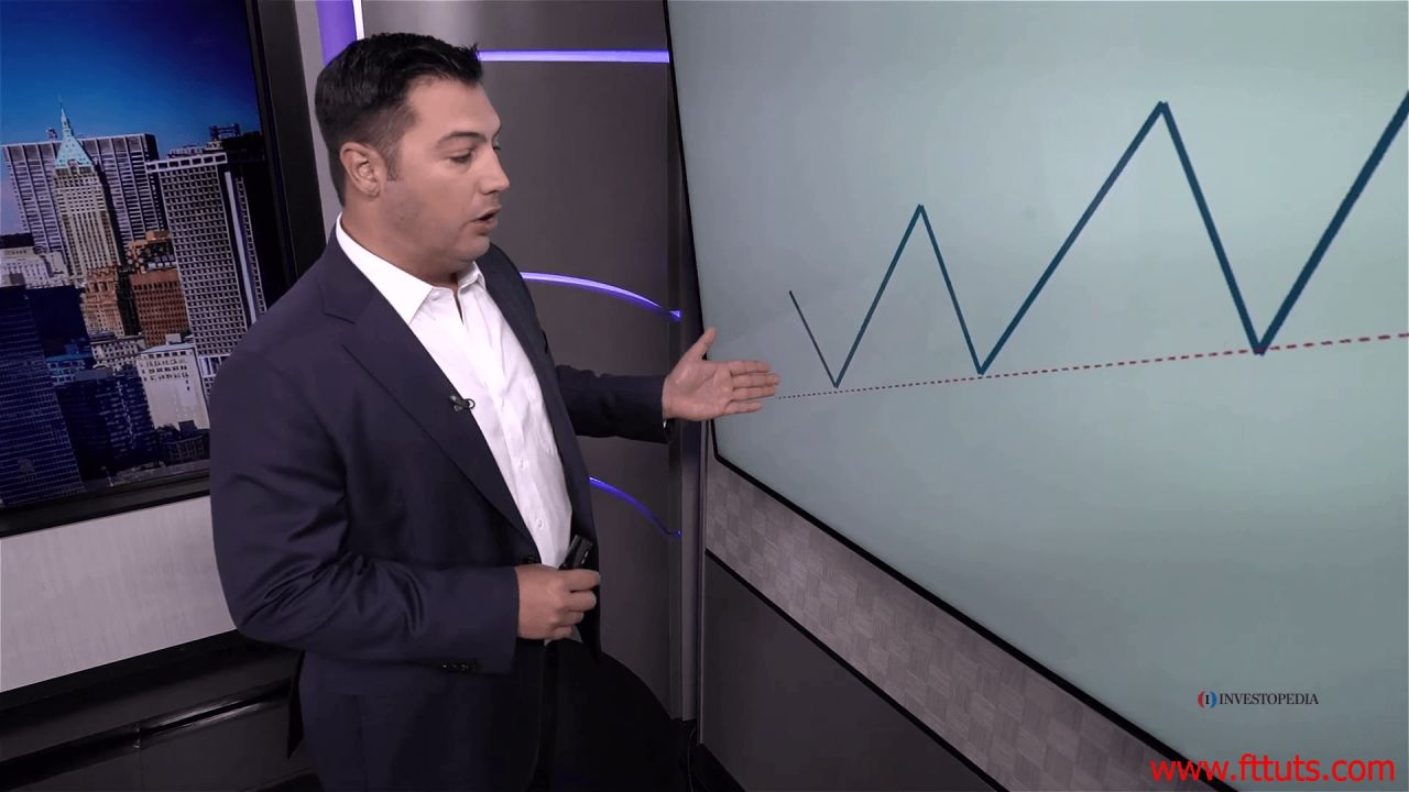 Chart Analysis #6 - Creating Trend Lines